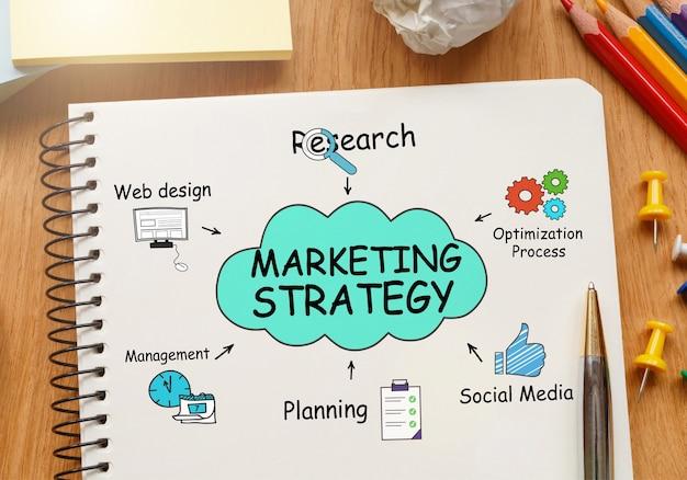 Notitieboekje met toolls en notities over marketingstrategie Premium Foto