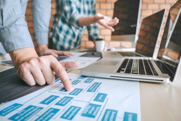 Professionele ontwikkelaar programmeur samenwerking vergadering en brainstormen en programmeren in website werkt een software outsourcing en coderingstechnologie, schrijven codes en database Premium Foto
