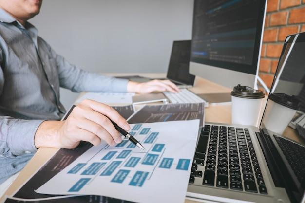Professionele ontwikkelaar programmeur werkt een software website-ontwerp en coderingstechnologie, het schrijven van codes en database in het kantoor van het bedrijf, wereldwijde cyberverbindingstechnologie Premium Foto