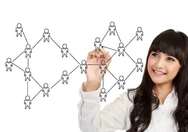 Vrouwenhand die sociaal netwerk op whiteboard schrijven Premium Foto