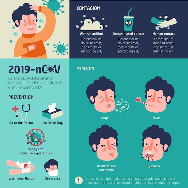 2019-ncov-symptomen en besmetting Gratis Vector