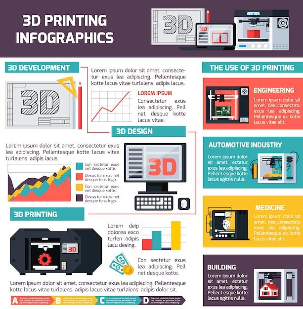 3d-afdrukken orthogonale infographics Gratis Vector
