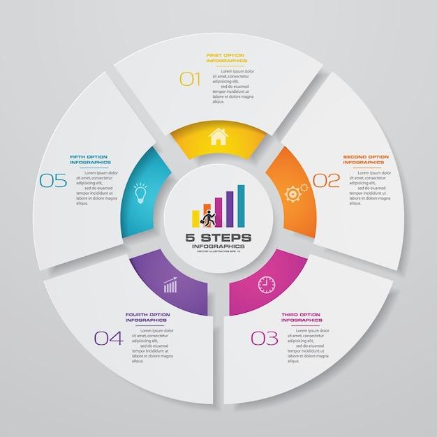 5 stappen infographicselementen van de cyclusgrafiek. Premium Vector