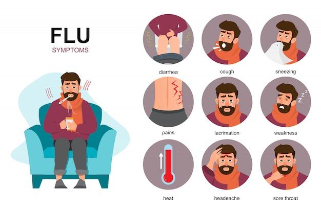 Aantal zieke mensen die zich onwel voelen, griepsymptomen. Premium Vector