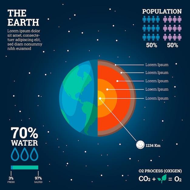 Aarde structuur infographic met percentage Gratis Vector