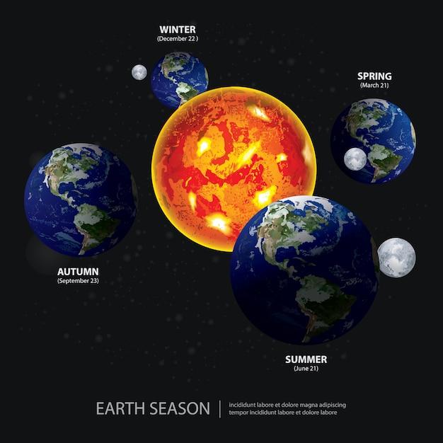Aarde veranderende seizoen illustratie Gratis Vector