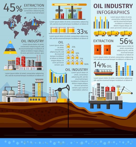 Aardolie-industrie infographics Gratis Vector