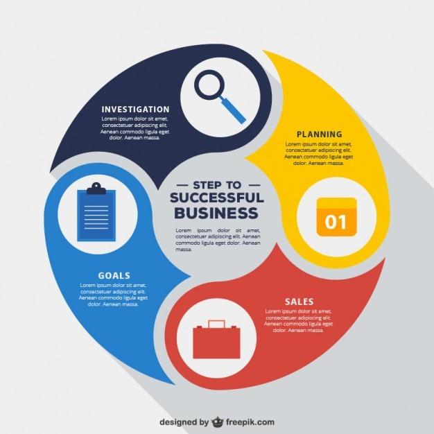 Afgeronde infographic bedrijf Gratis Vector