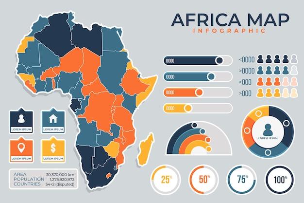 Afrika kaart infographic plat ontwerp Gratis Vector