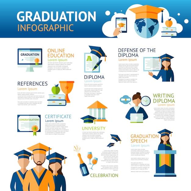 Afstuderen infographics set Gratis Vector