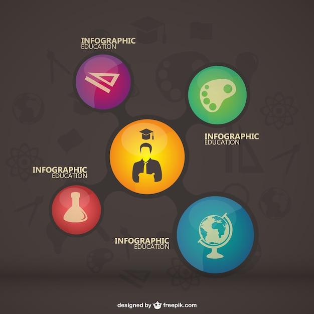 Afstuderen infographics Gratis Vector