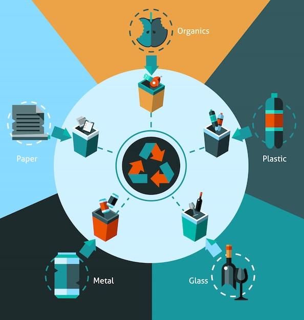 Afval sorteren concept Gratis Vector