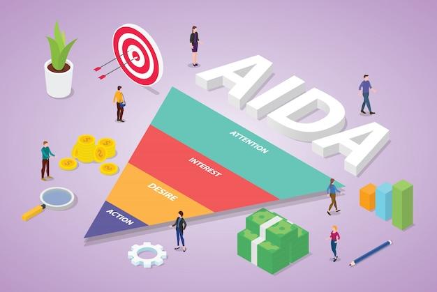 Aida afkorting van aandacht interesse verlangen actie zakelijke woord met isometrische moderne vlakke stijl Premium Vector