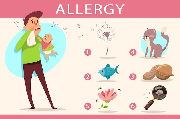 Allergie en allergenen: pollen, wollen huisdieren, huisstofmijt, voedsel en bloemen. cartoon platte infographics. karakter van de mens met loopneus en baby in handen. Premium Vector