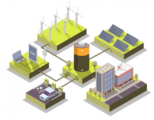 Alternatieve energie isometrische illustratie Premium Vector
