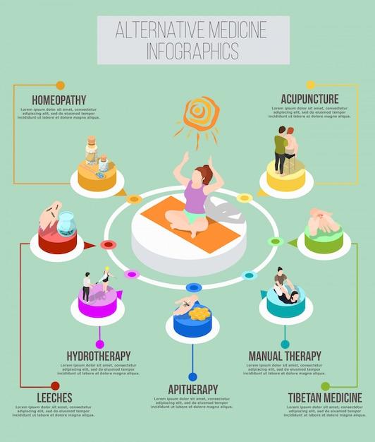 Alternatieve geneeskunde isometrische infographics Gratis Vector