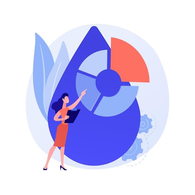 Aqua consumptie idee. potentiële risicoberekening. niet-hernieuwbare hulpbronnen, waterschaarste, watervoetafdruk Gratis Vector