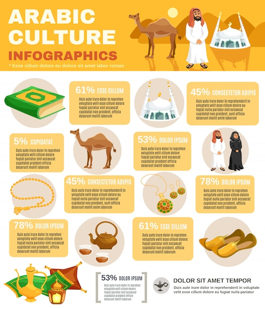 Arabische cultuur infographics Gratis Vector