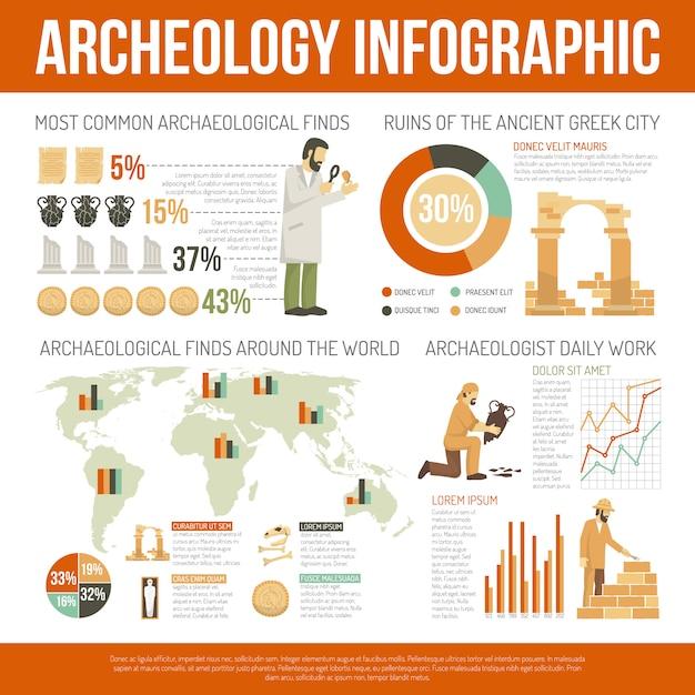 Archeologie infographics illustratie Gratis Vector