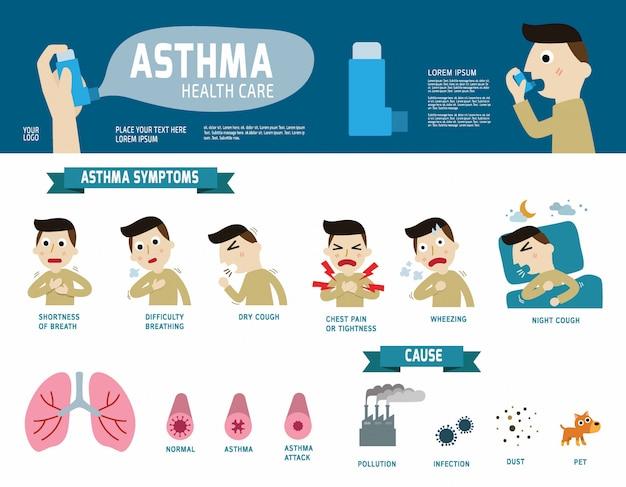 Astma ziekte infographic elementen folder folder brochure Premium Vector