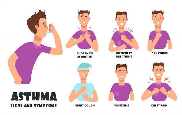 Astmasymptomen met hoesten cartoon persoon. Premium Vector