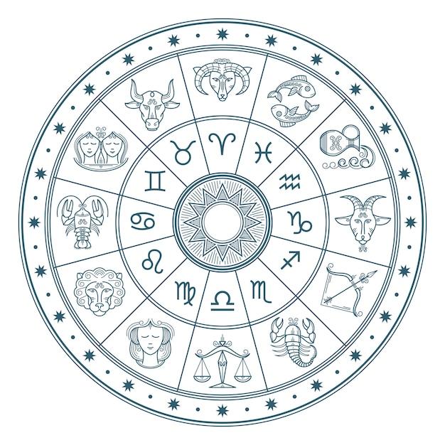 Astrologie horoscoop cirkel met sterrenbeelden vector achtergrond Premium Vector