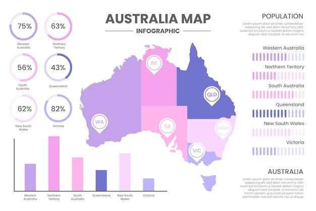 Australië kaart infographic sjabloon Gratis Vector