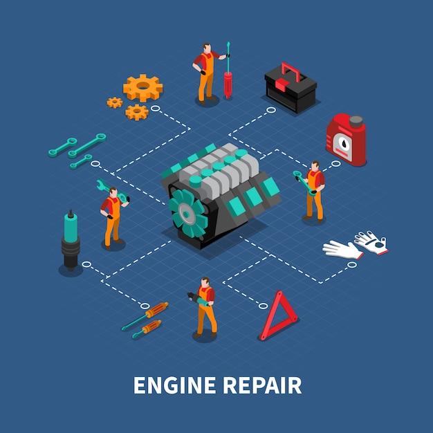 Auto reparatie auto centrum isometrische samenstelling Gratis Vector