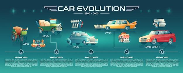 Auto technologieën evolutie cartoon banner Gratis Vector