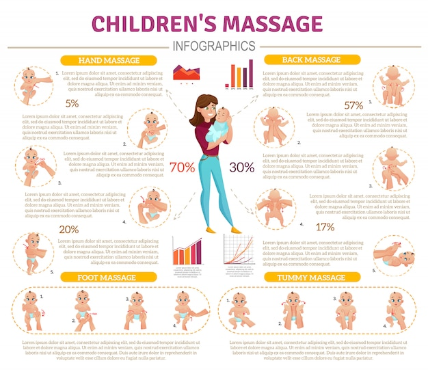 Baby massage infographic set Gratis Vector