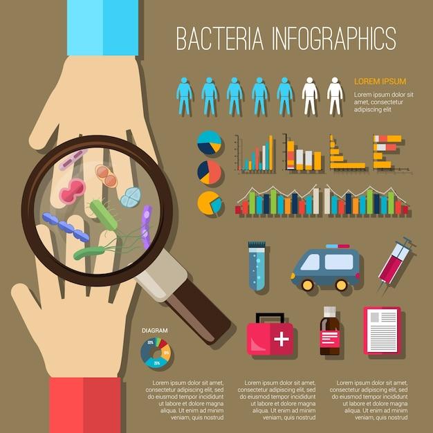 Bacteriën infographics set Gratis Vector