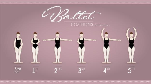 Balletposities van de vrouwelijke armen Premium Vector