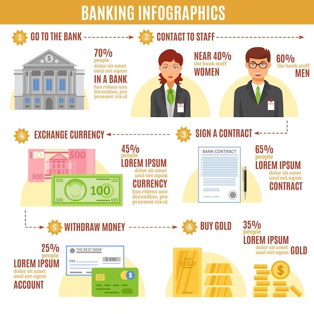 Bankwezen infographics flat sjabloon Gratis Vector