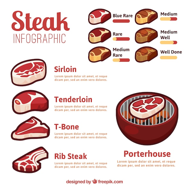 Barbecue infographic Gratis Vector