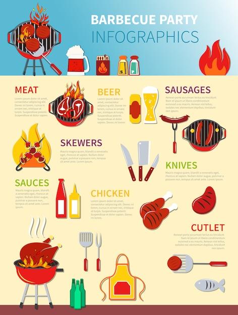 Barbecue partij infographics Gratis Vector