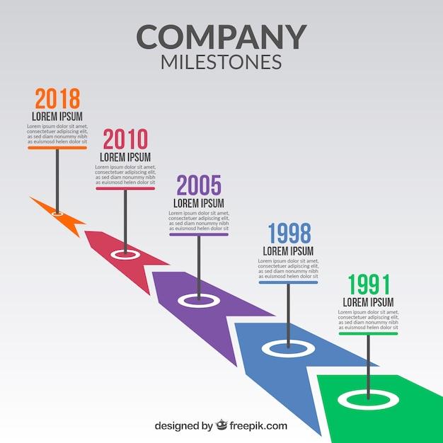 Bedrijfsmijlpalen met tijdlijnstijl Gratis Vector