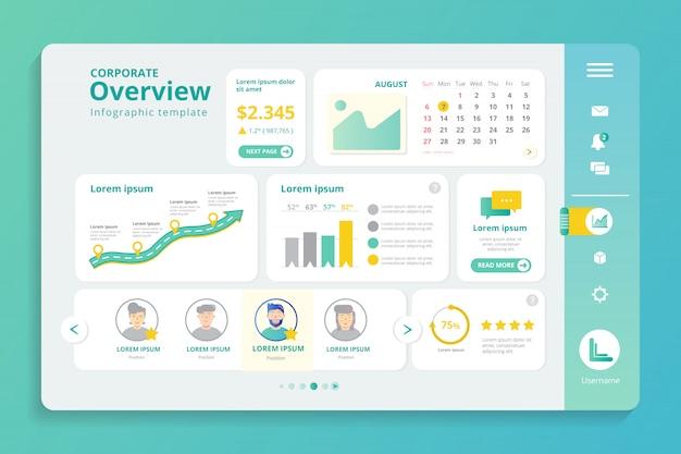 Bedrijfsoverzicht infographic sjabloon Premium Vector