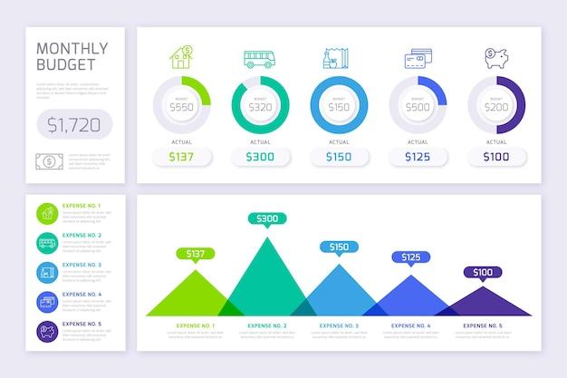 Begroting infographic Gratis Vector