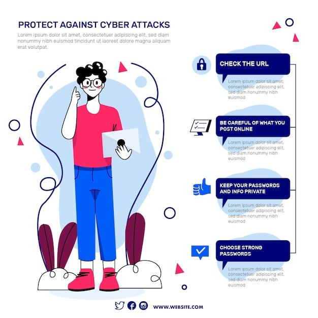 Bescherm tegen cyberaanvallen infographic Gratis Vector