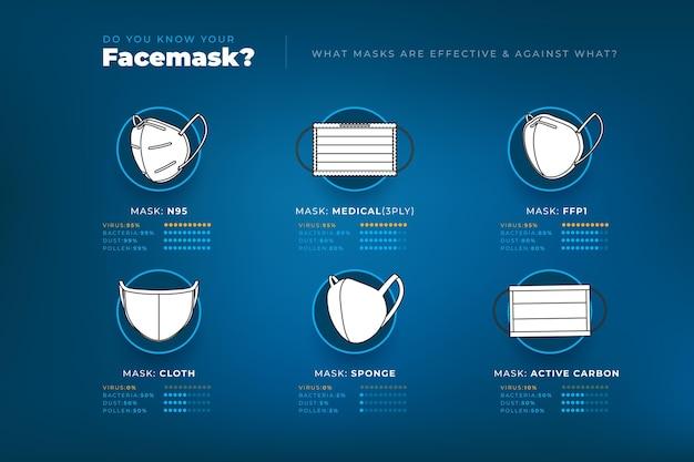 Beschermende maskers werkzaamheid infographic Gratis Vector