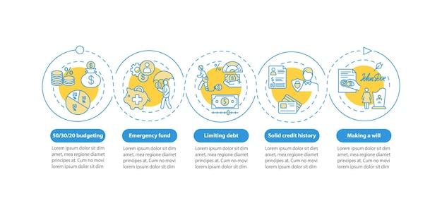Beste besparingsstrategieën infographic sjabloon Premium Vector