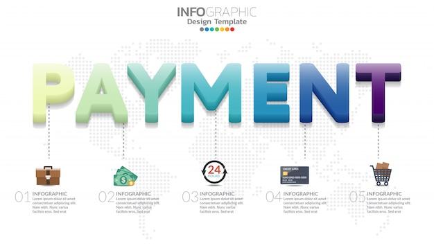 Betalingsbanner voor bedrijven, systeembetaling. Premium Vector