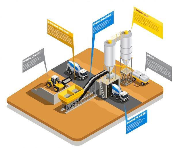 Betonproductie isometrische samenstelling met uitzicht op de fabrieksterrein en tekstballonnen met bewerkbare tekstbijschriften Gratis Vector