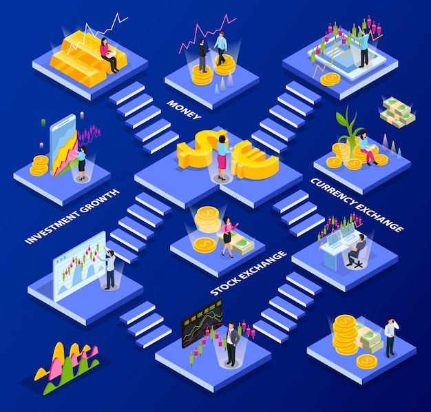 Beurs isometrische samenstelling met abstracte trappen en kamers met van de de investeringsgroei van de muntbeurs de beschrijvingenillustratie van de investeringsgroei Gratis Vector
