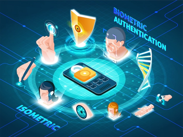 Biometrische authenticatiemethoden isometrische samenstelling Gratis Vector