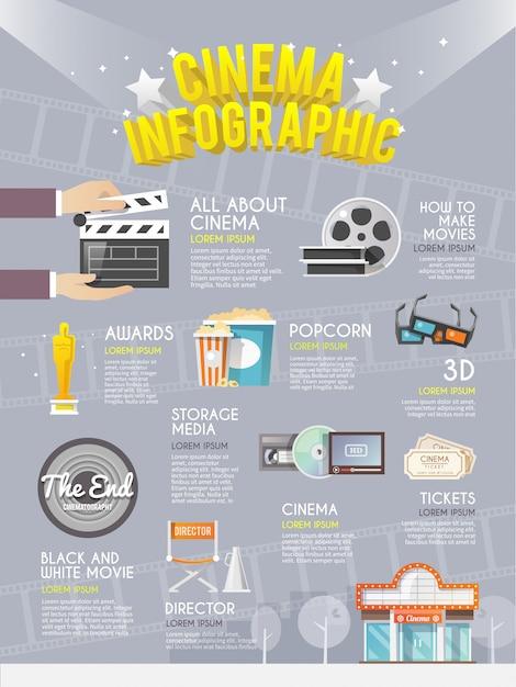 Bioscoop infographic poster afdrukken Gratis Vector
