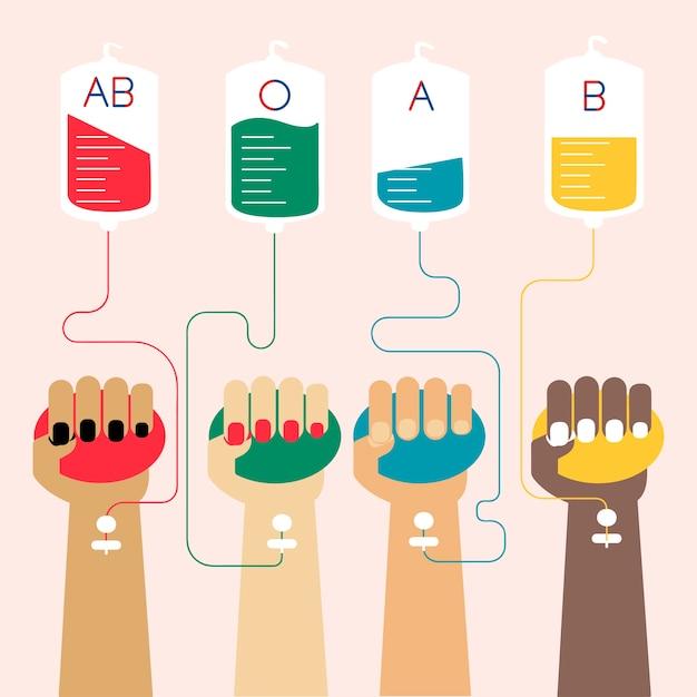 Bloedtransfusie concept vectorillustratie Gratis Vector