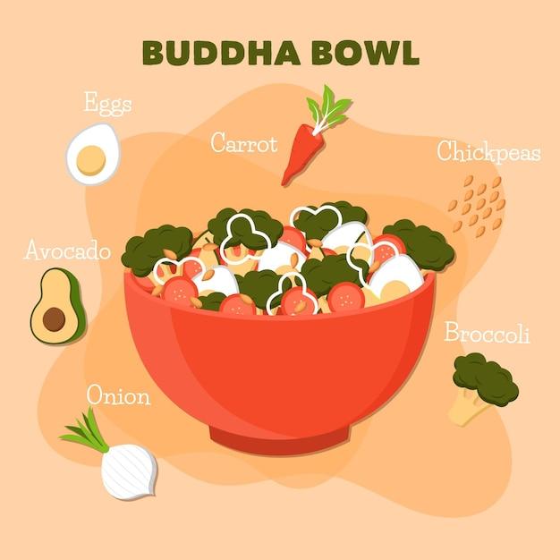 Boeddha schaal recept met gezonde groenten Gratis Vector