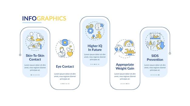 Borstvoeding profs infographic sjabloon geïsoleerd Premium Vector