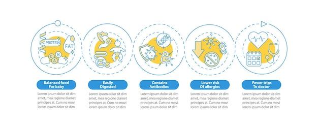 Borstvoeding voordelen infographic sjabloon geïsoleerd Premium Vector
